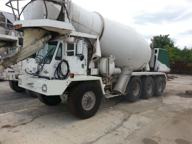 Buy Used Mixer Trucks